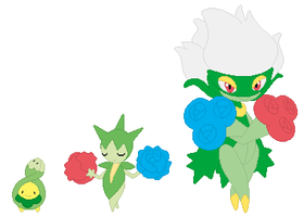 Budew, Roselia and Roserade Base by SelenaEde