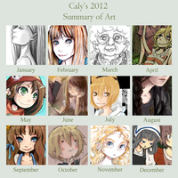 Meme 2012 by caly-graphie