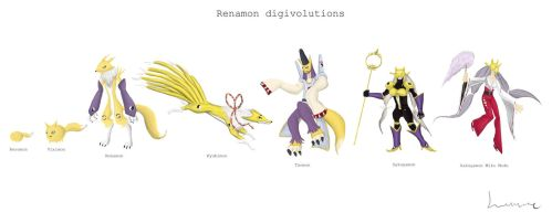 Renamon digivolutions by Louisetheanimator