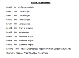 Mary's Anger Meter by Mario1998