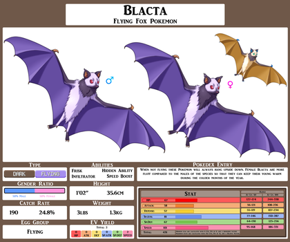 Fakemon Blacta by WaterSkies