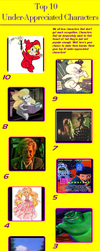 My top 10 unapperaciated characters. by Smurfette123
