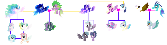(some) Ng Royals Family by EmeraldJewelTM