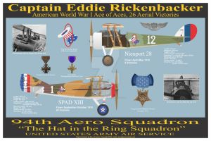 Captain Eddie Rickenbacker Print by sfreeman421