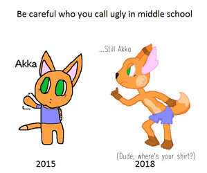 He became a furry with shorts by Crazilily