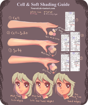Soft and Cell Shading Guide - PSD File by Nouraii