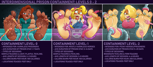 Interdimensional Prison Containment Levels 0-2 by Caroos-Dungeon