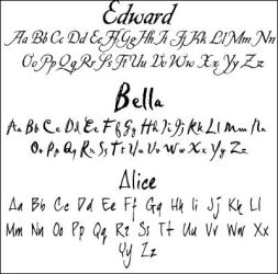 Fonts Used In Twilight by runswithvamps