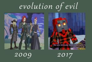 MCSM2 - Evolution of evil (meme) by Rr-The-Anonymous