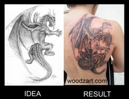 Things to consider when getting a tattoo by Canyx