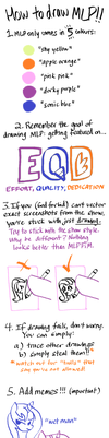 GUIDE TO DRAWING MLP by Karzahnii