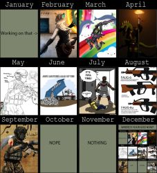 2014 Art Summary by KodyYoung