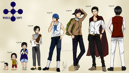 One Piece : Age Progression (Philip) by Amy-chawn99