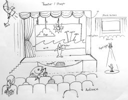 Draw a Theater or Stage by Diana-Huang