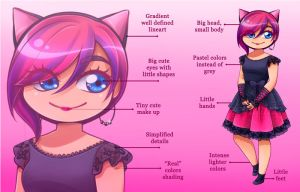 Style reference: SuperDeformed by Geminine-nyan