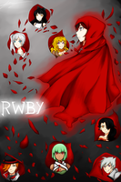Poster Idea RWBY by Ghost-Occult