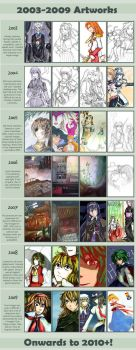 2003-2009 Art improvement meme by blameshiori