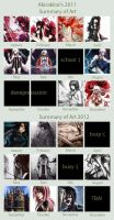 2011 - 2012 Summary of Art by akirakirai