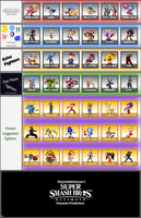 Super Smash Bros. Ultimate Character Predictions by ElectricStaticGamer