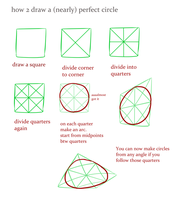 Tip how 2 draw circle by parangsakti