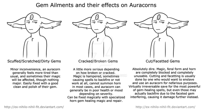 Auracorns, Gem Ailments by Crow-Faced