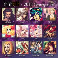 2013 Summary of Mostly Unseen Art by SaiyaGina