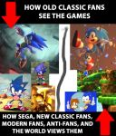 How we see the games by foxheadTails