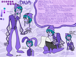 DNA Character Sheet by byona