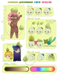 Pomubeans -New trait sheet- Semiopen Species by WiviAdopts