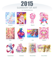 2015 Summary of Art Meme by NasikaSakura