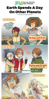 Earth Spends A Day On Other Planets pt 1 by Cioccolatodorima
