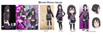 Michiko Design Timeline by anniberri