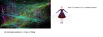 [MMD-WIP] - OG - Witchy Teto 7 + Mouse Tracker by MMDTeto13