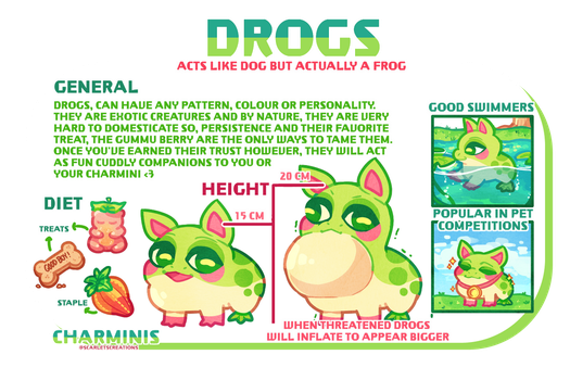 Charminis - Drogs (Companions) by scarletscreations