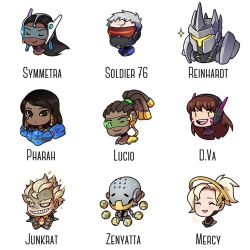 My most played OW heroes by Zombiesmile