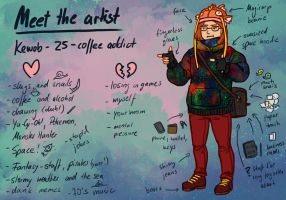 Meet the Artist - me in this case by Kampfkewob