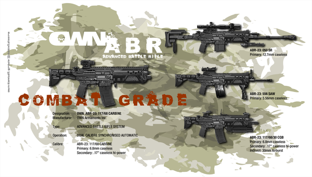 OWN Combat Grade ABR by Th3C0unt
