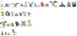Pokemon X Y Team Predictions