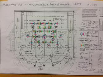 SeanMcGarry 0 Moss Theater Lighting Design Repertory Plot By