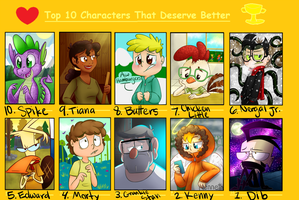 Meme: Characters that deserve better by CartoonBoyfriends