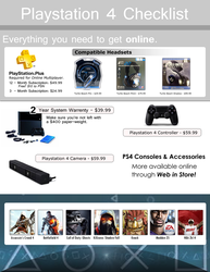 Playstation 4 Sales Flyer by MattCarterWA