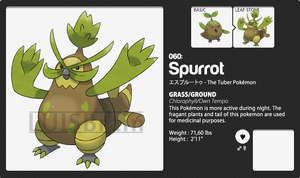 060: Spurrot by LuisBrain