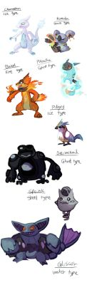 Pokemon type redesigns by ColorsAreAwesome