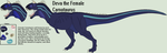 Deva the Carnotaurus by ICreateWolf13