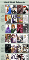 Art Improvement Meme 2003-2009 by rubyd