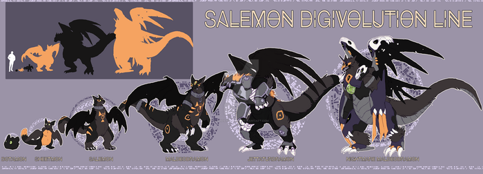 DIGIFAKE - Salemon by ghostflannel