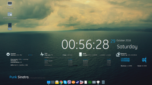 Dell 5521 + Linux Mint + Conky by punkedsinatra