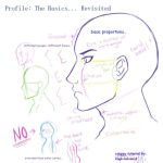 Profile: The Basics Revisited by kage-ookami4