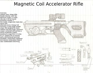 MCA Rifle by CDSZombieslaughter