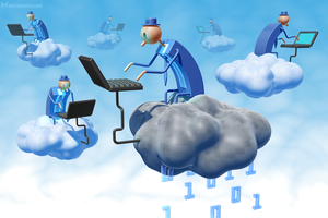 Cloud computing by m7